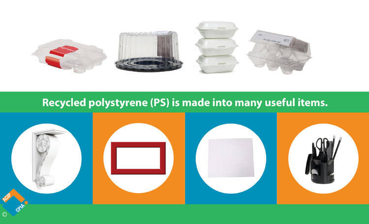 Pyrowave Polystyvert And Greenmantra Receive National Attention For Polystyrene Recycling Advanced Waste Solutions